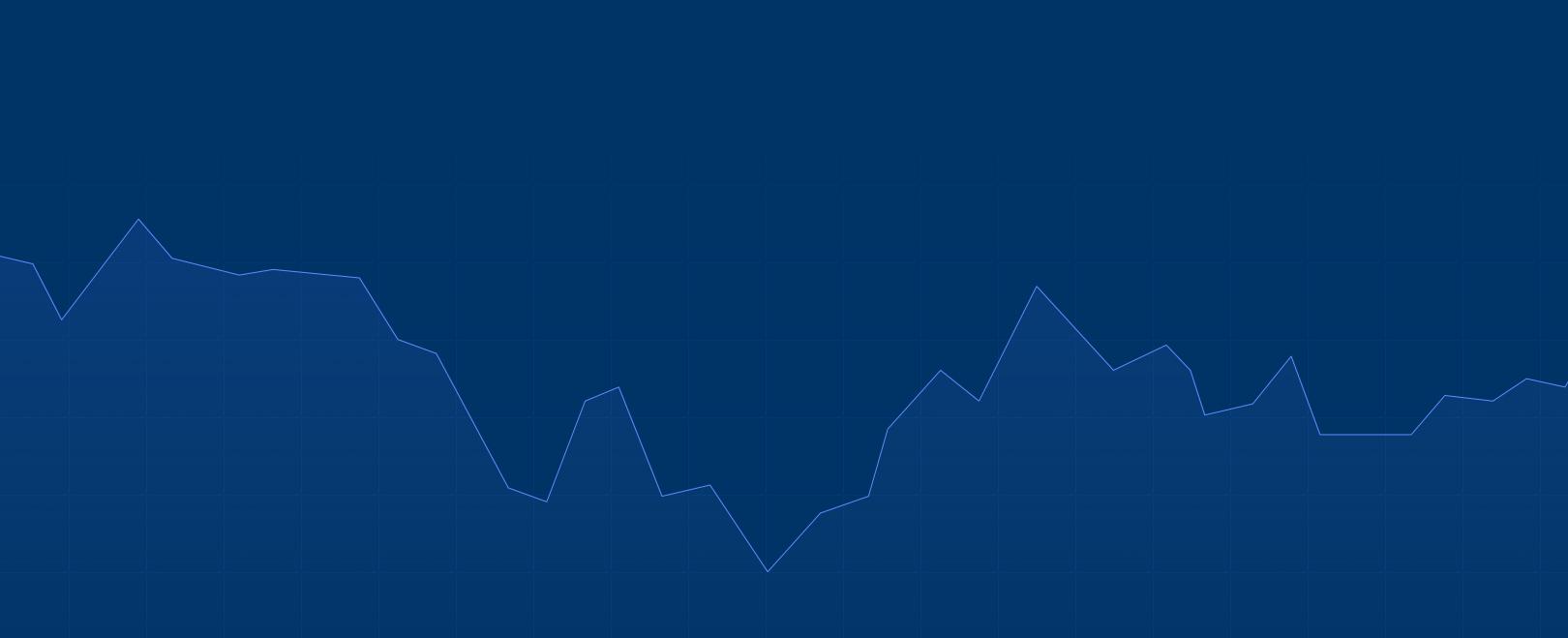 financials home graph background
